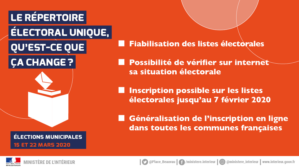 Infographie_Inscription_listes_electorales_2020_REU
