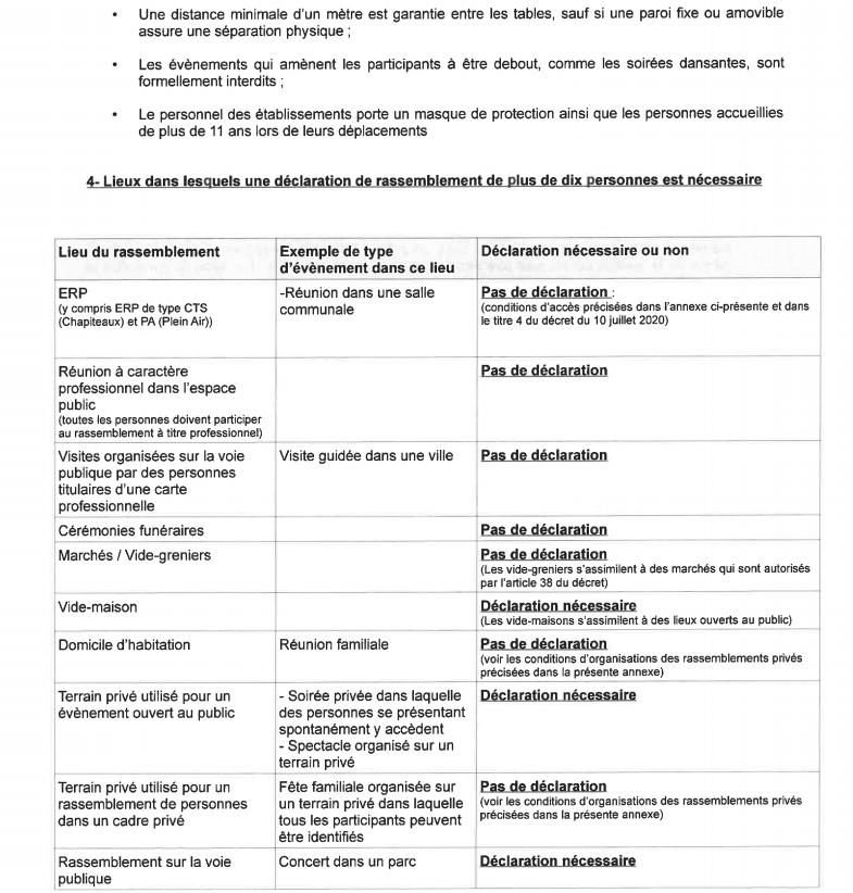 Précisions réglementation sanitaire 2 sur 2